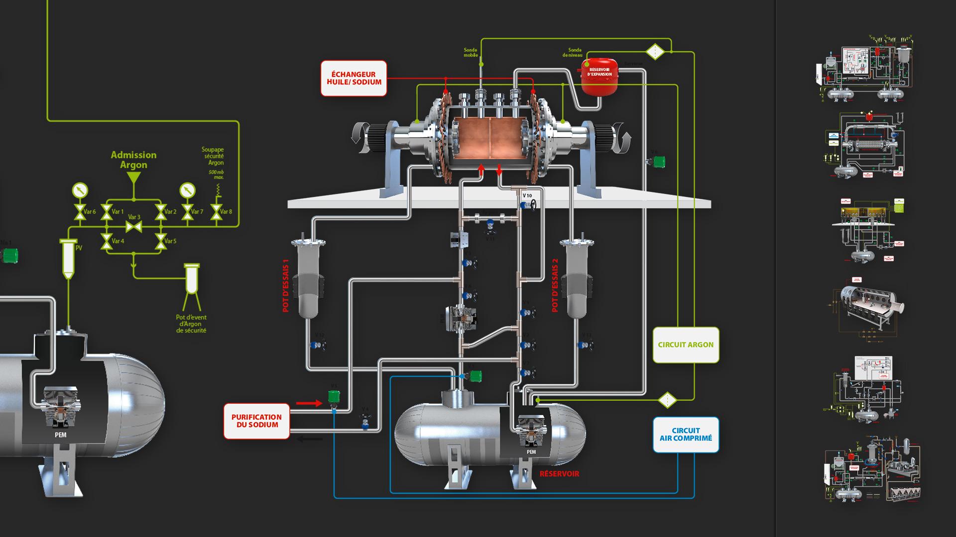 Circuits hydrauliques 3d